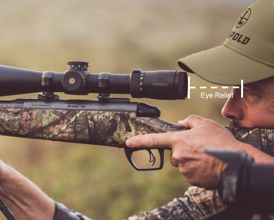 How To Adjust Your Riflescope | Leupold