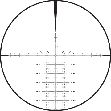 Cch Reticle 360X360